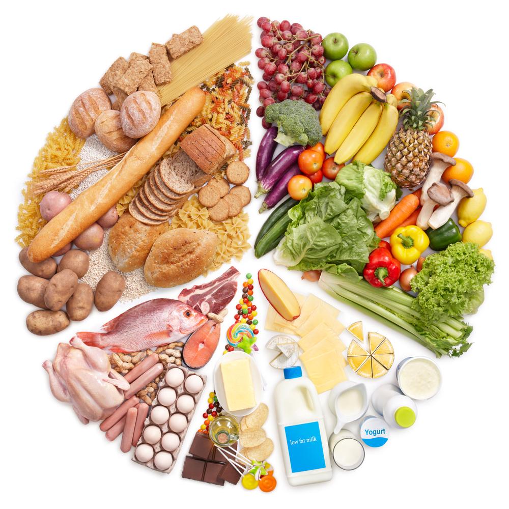 Comportement alimentaire